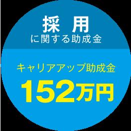 採用に関する助成金キャリアアップ助成金152万円